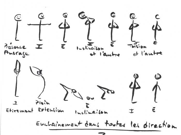 yoga enchainement debout dessin